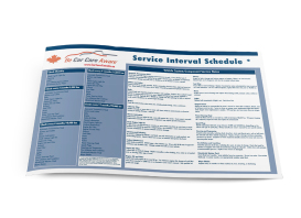 Service Interval Schedule Counter Mat