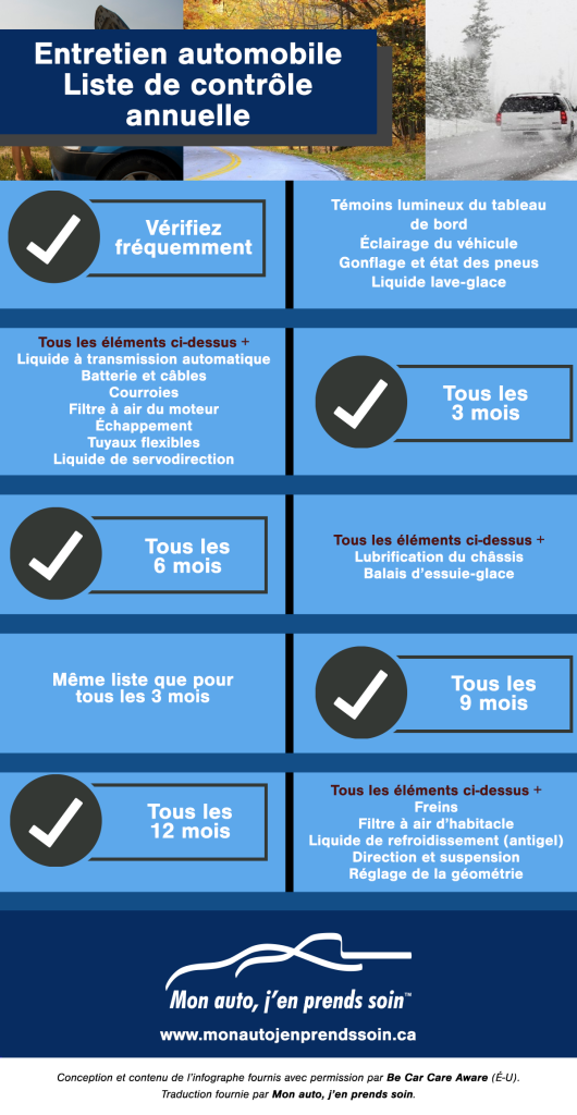 Car-Care-Annual-Checklist-Infographic-fr